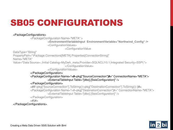 SB05 Configurations