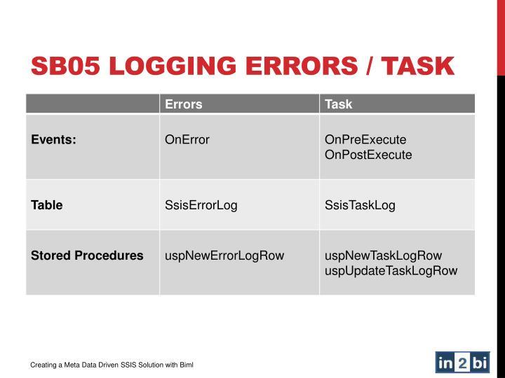 SB05 Logging errors / TASK