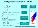 find systolic architecture using spade