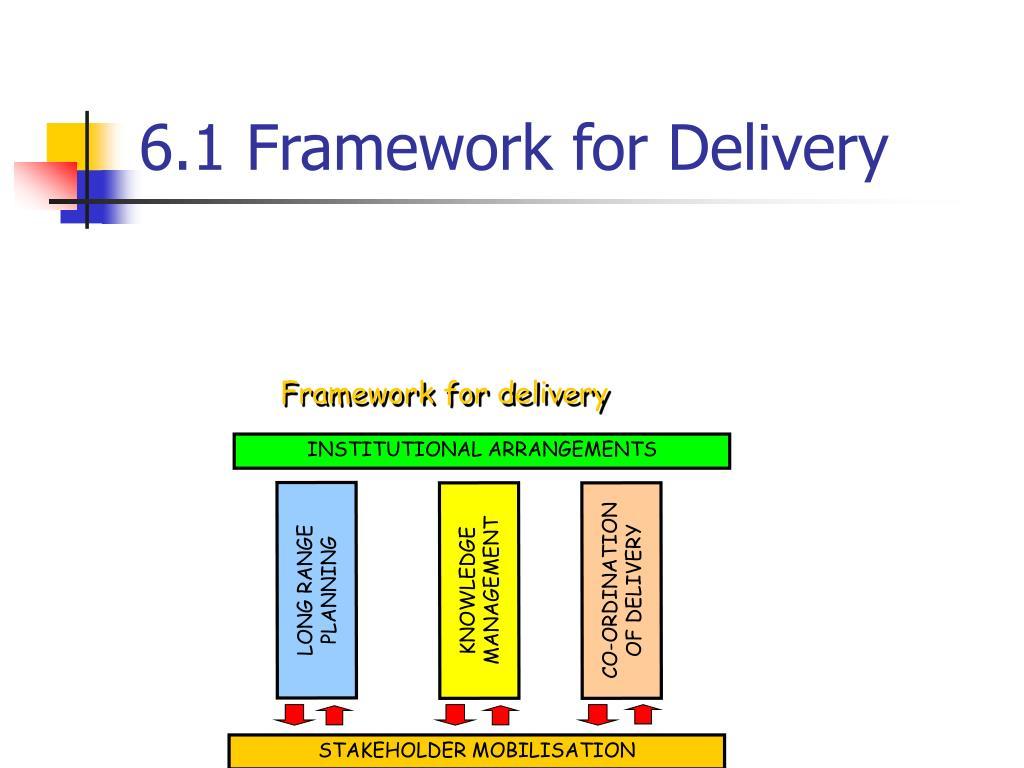 6.1 Framework for Delivery