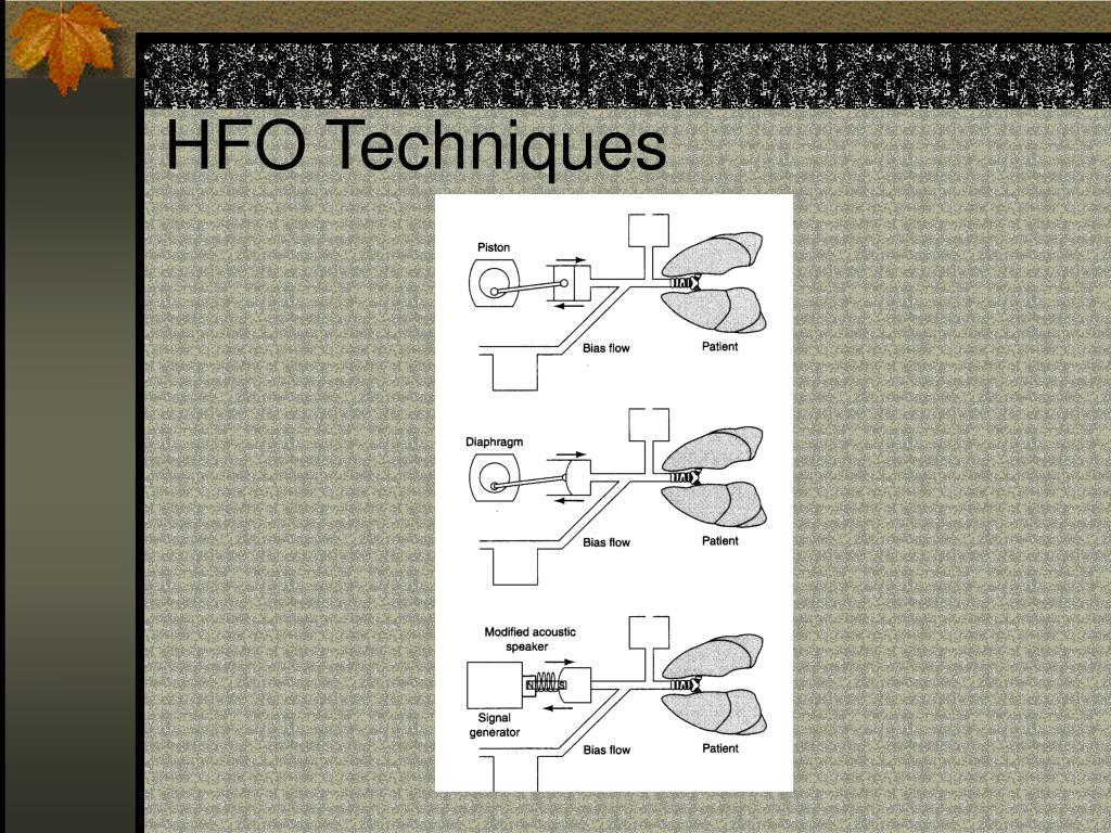 HFO Techniques