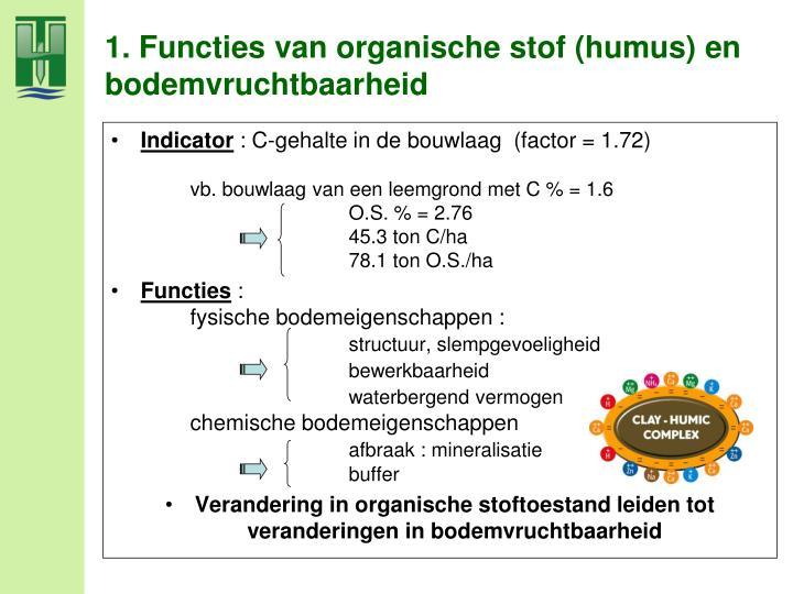 1 functies van organische stof humus en bodemvruchtbaarheid