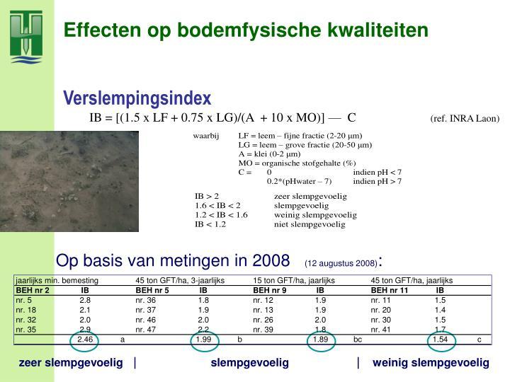 Effecten op bodemfysische kwaliteiten