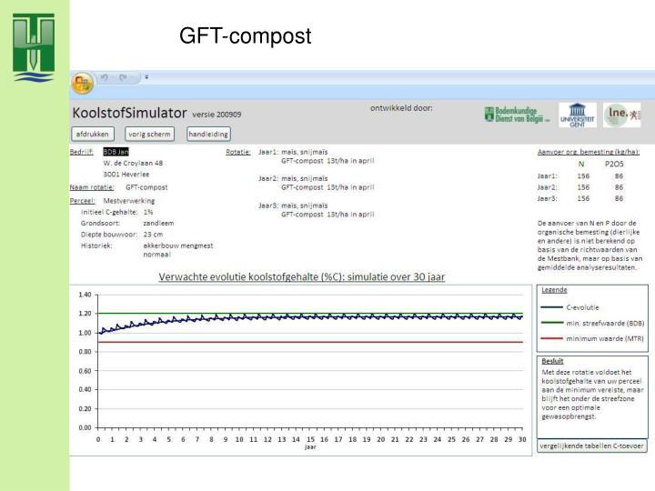 GFT-compost
