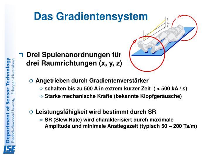 Das Gradientensystem