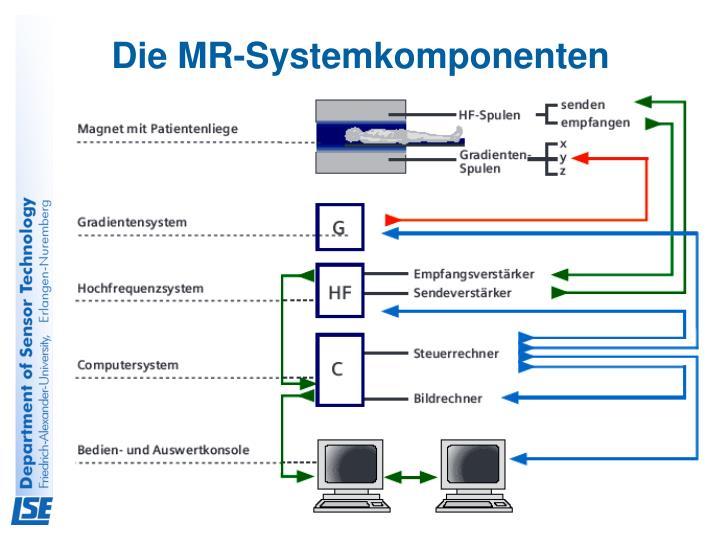 Die MR-Systemkomponenten