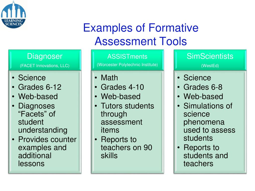 Examples of Formative