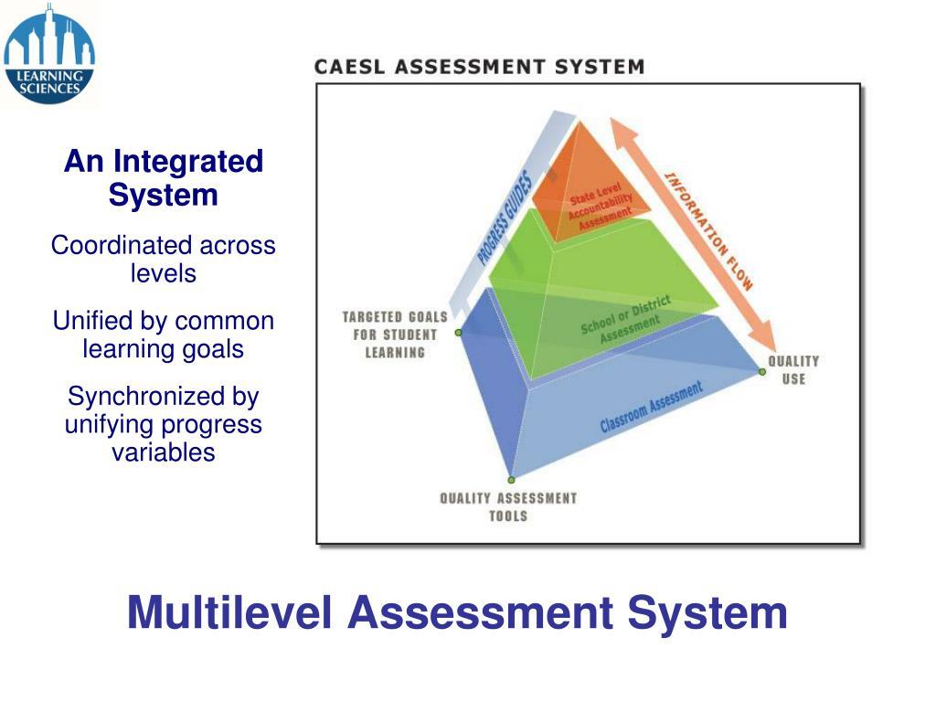 Multilevel Assessment System