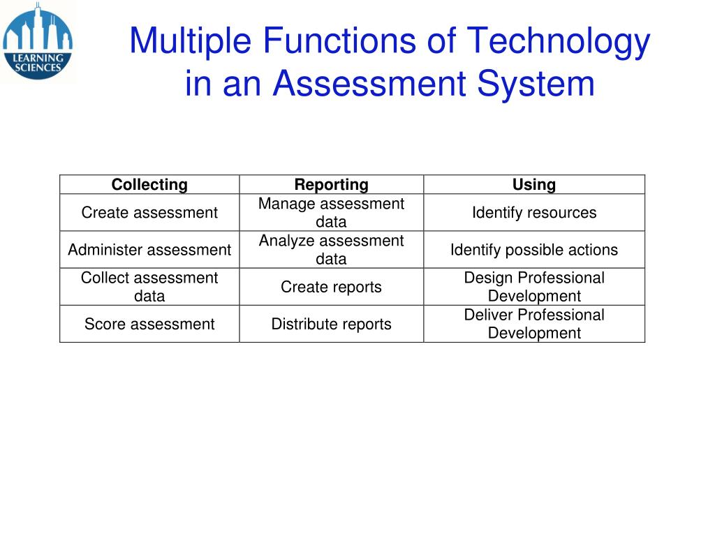 Multiple Functions of Technology