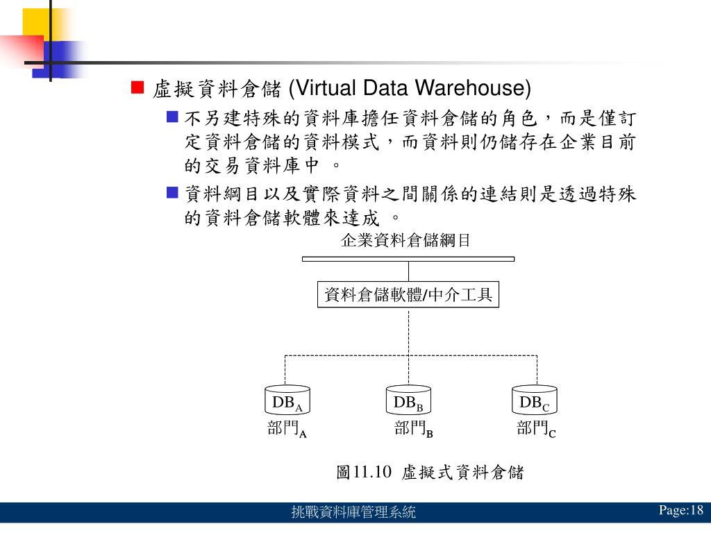 虛擬資料倉儲