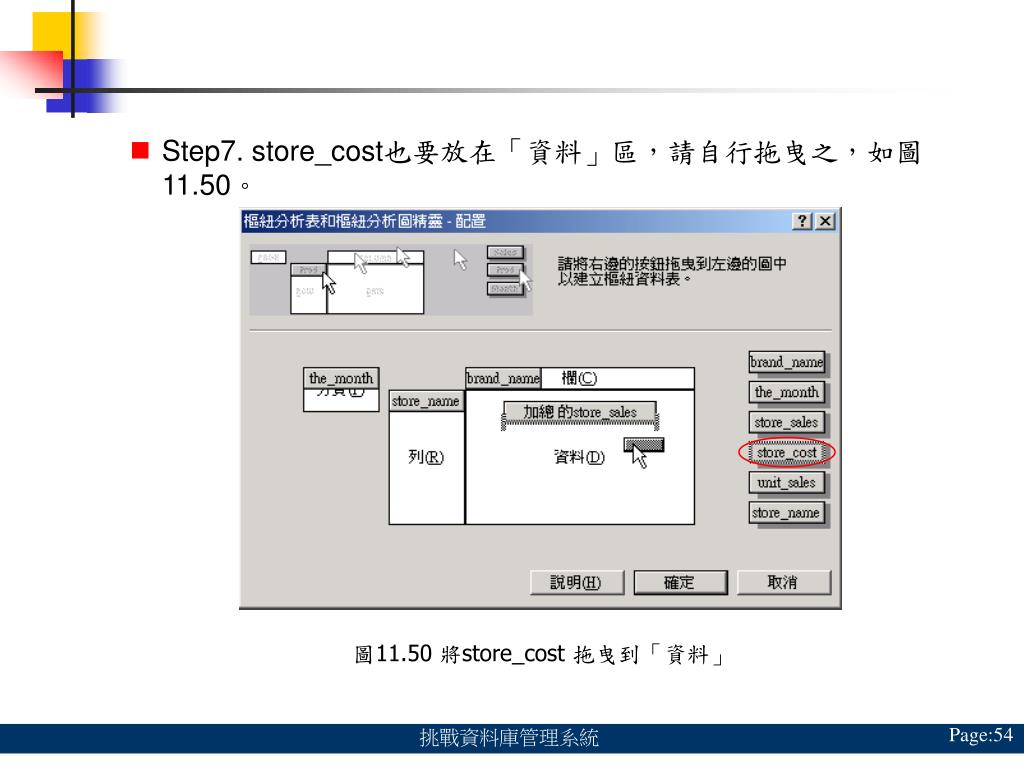 Step7. store_cost