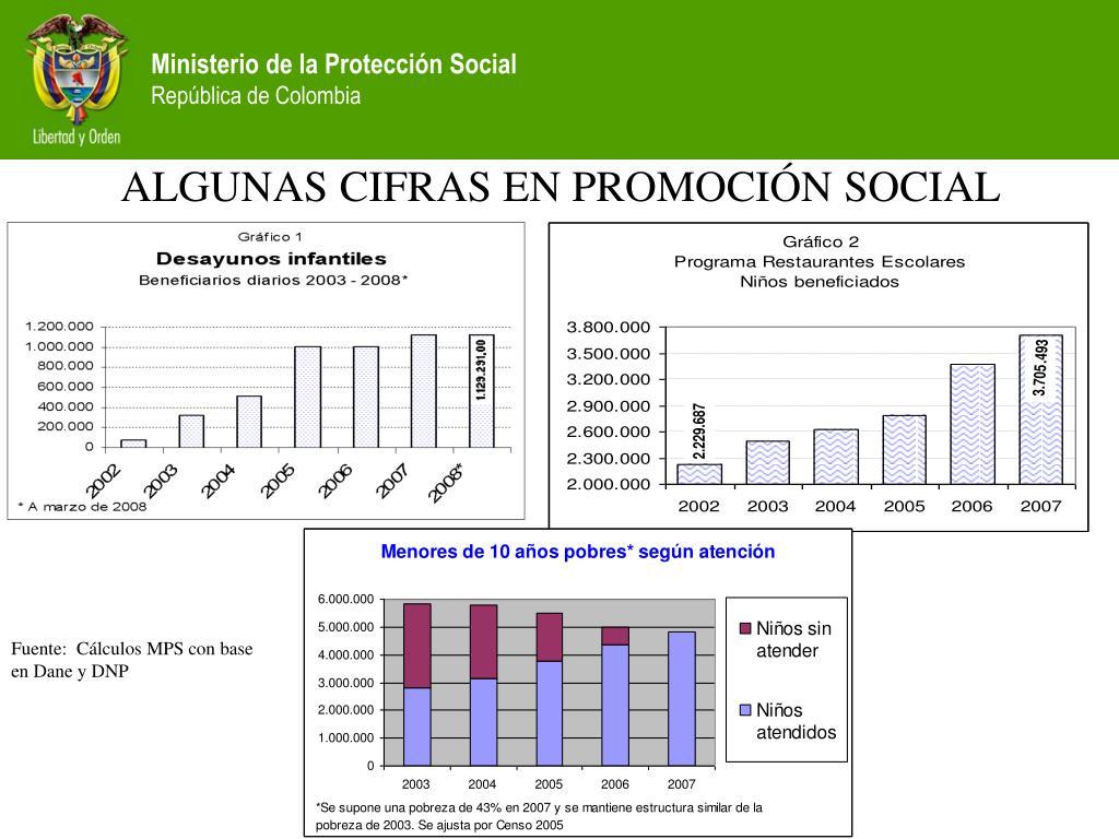 ALGUNAS CIFRAS EN PROMOCIÓN SOCIAL