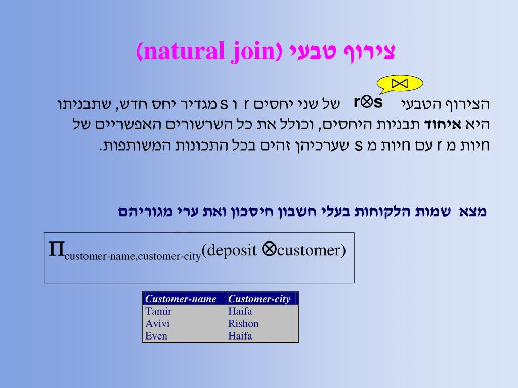 צירוף טבעי (