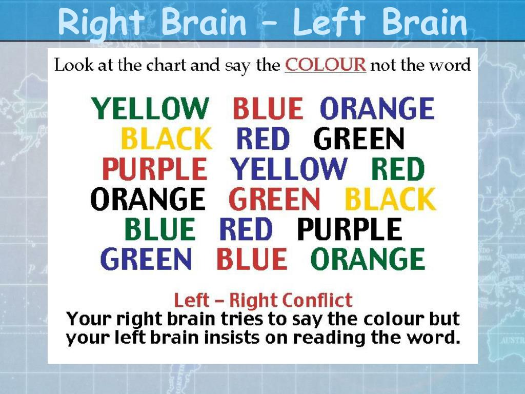 Right Brain – Left Brain