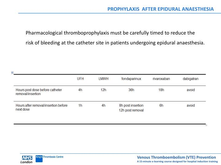 PROPHYLAXIS  AFTER EPIDURAL ANAESTHESIA