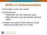 shifts in communication