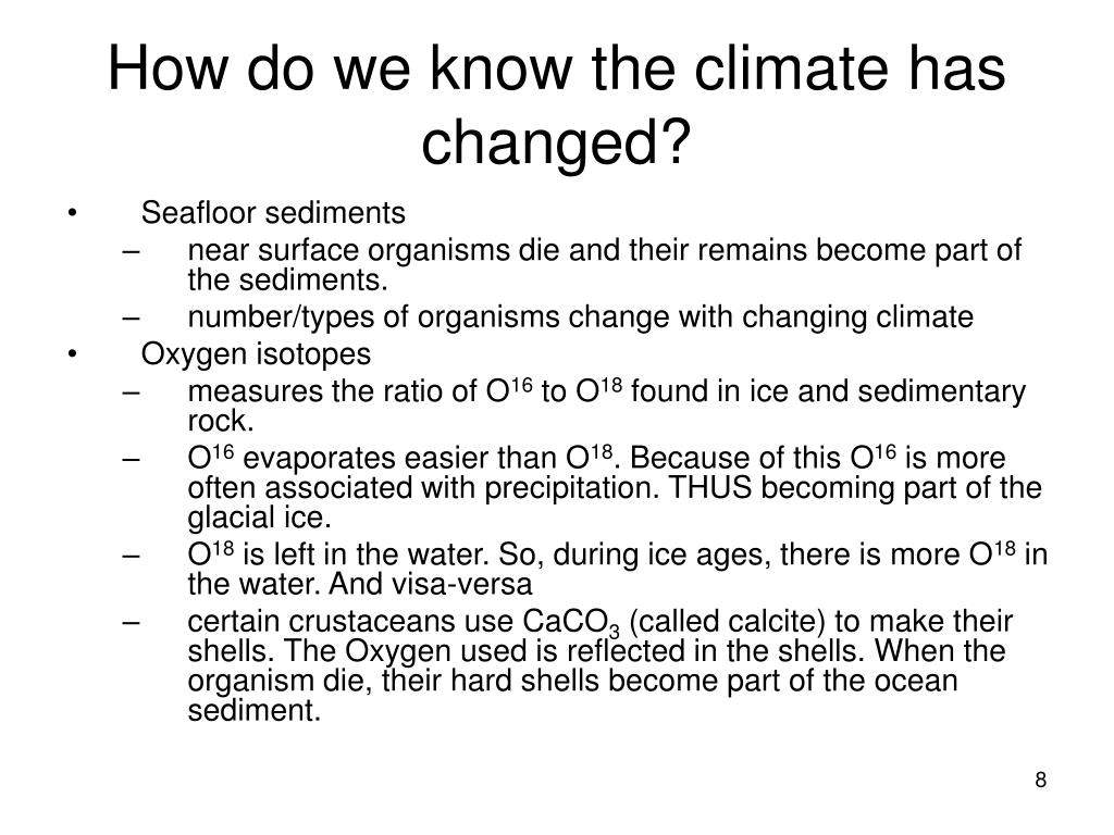 How do we know the climate has changed?