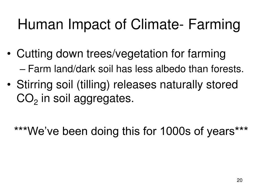 Human Impact of Climate- Farming