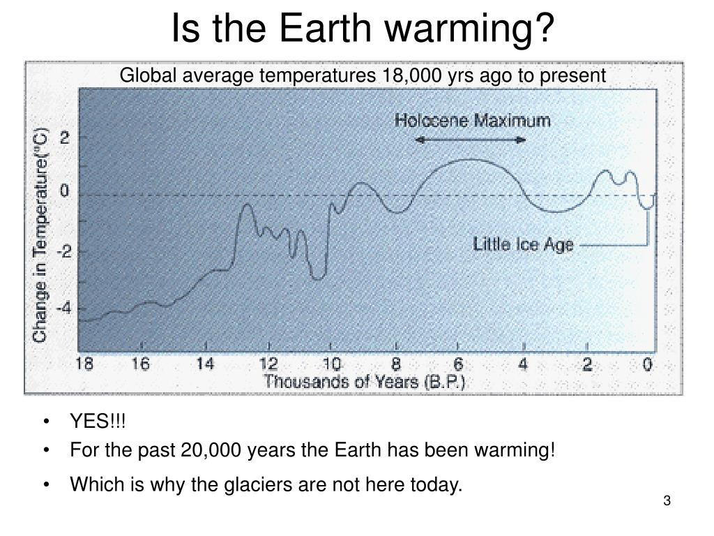 Is the Earth warming?