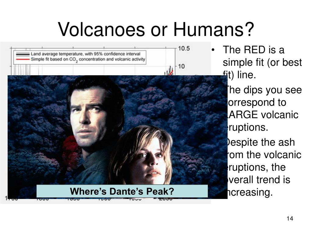 Volcanoes or Humans?