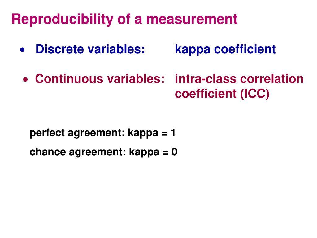 Reproducibility of a measurement