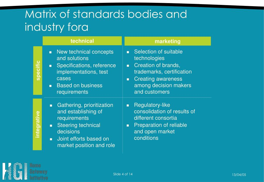 Matrix of standards bodies and industry fora