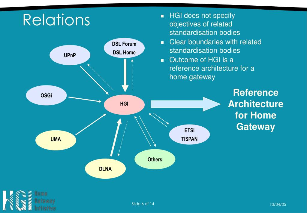 HGI does not specify objectives of related standardisation bodies
