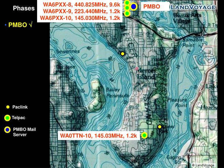 WA6PXX-8, 440.825MHz, 9.6k