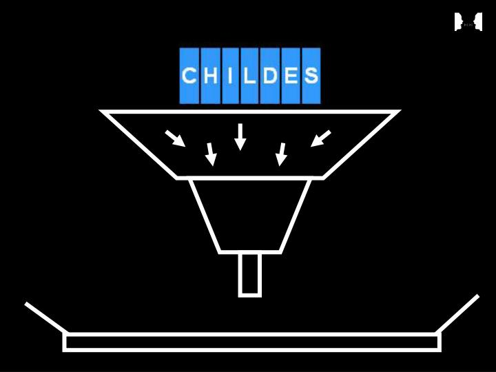 Childes system overview basic