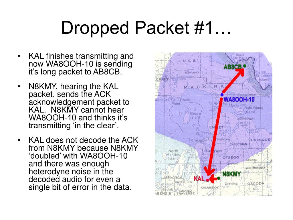 Dropped Packet #1…