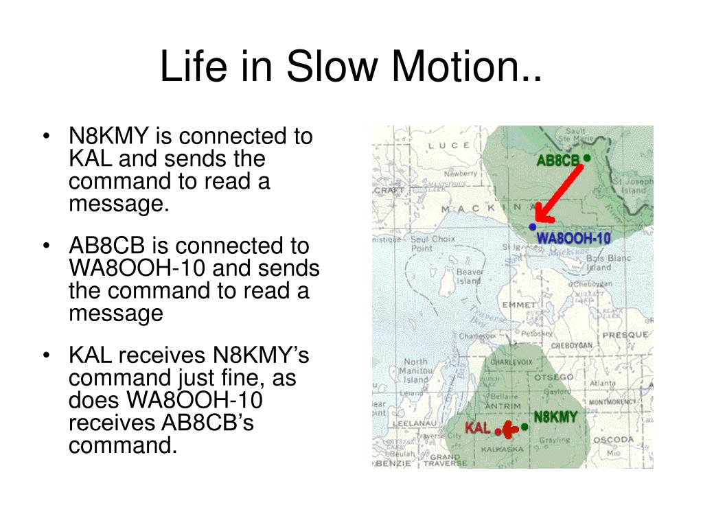 Life in Slow Motion..