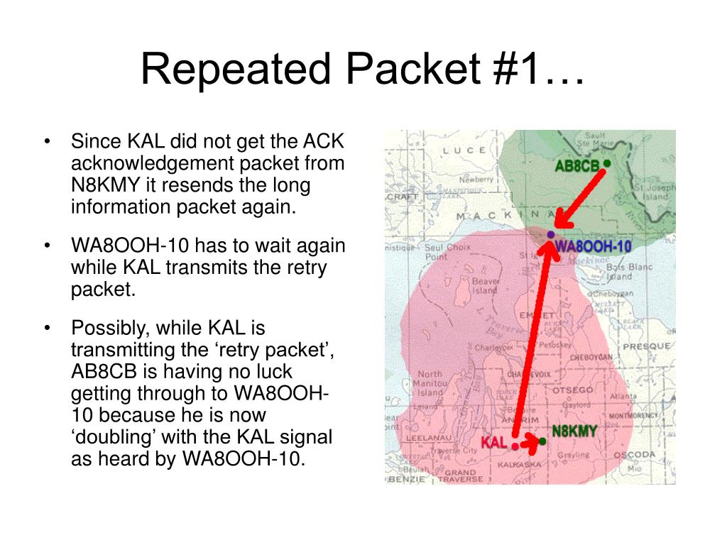 Repeated Packet #1…