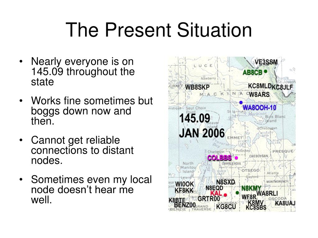 The Present Situation