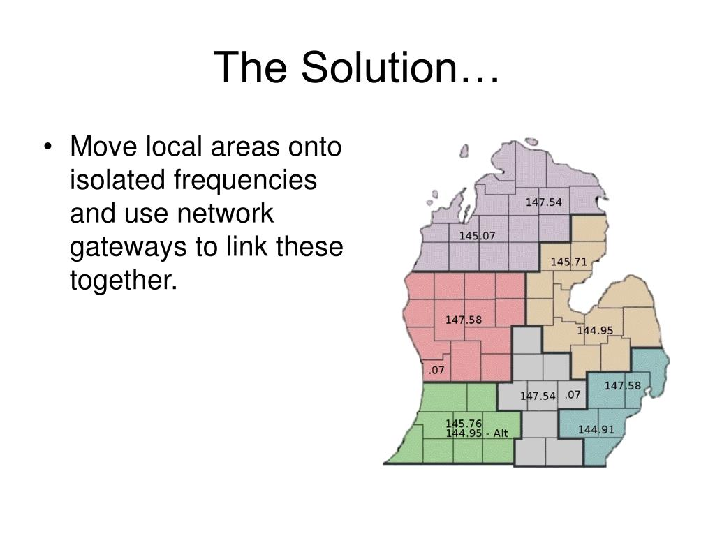 The Solution…