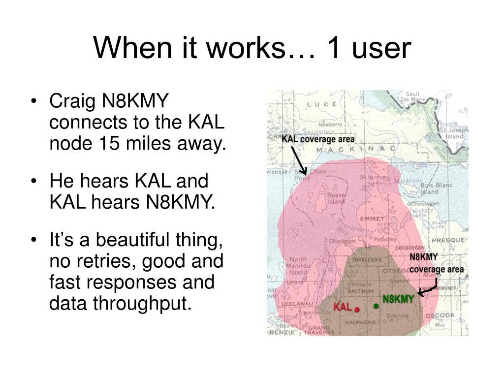 When it works… 1 user