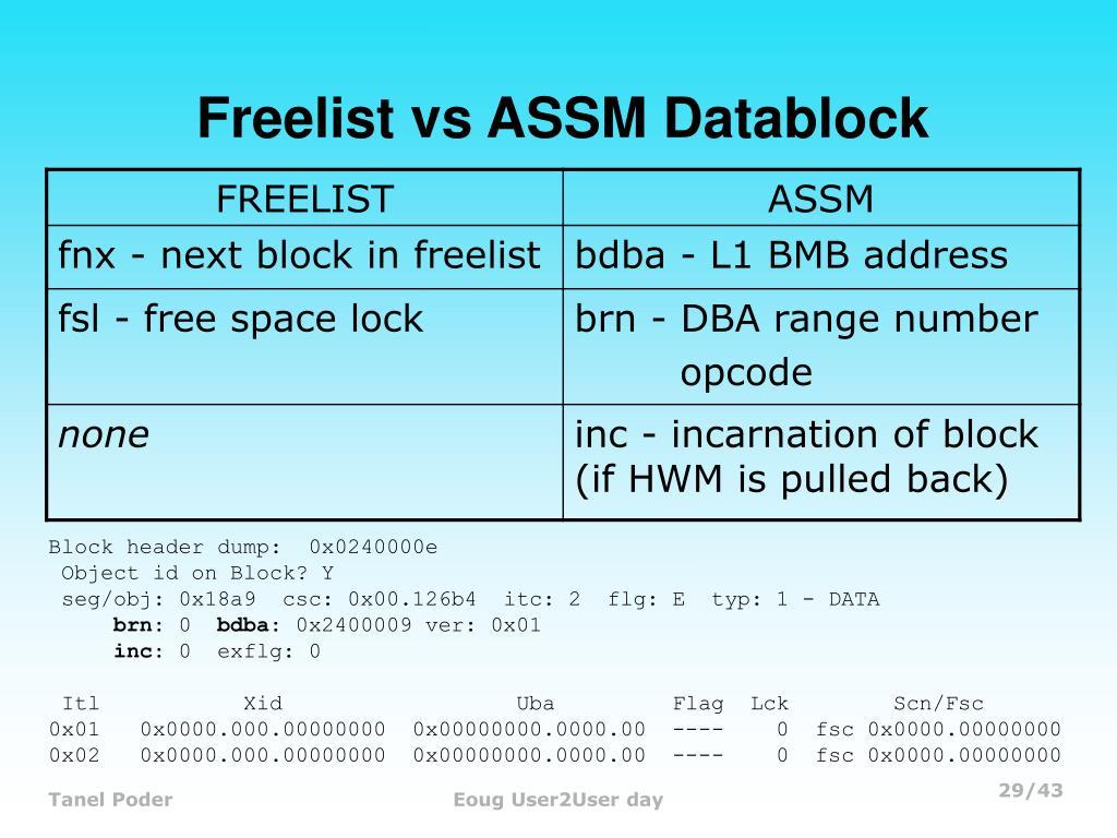 Freelist vs ASSM Datablock