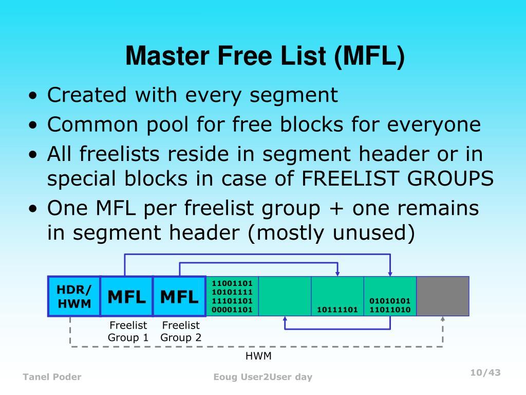 Master Free List (MFL)