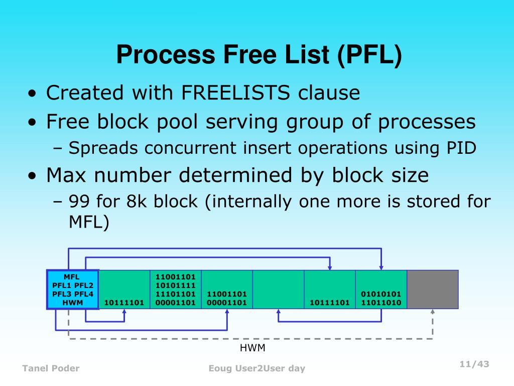 Process Free List (PFL)