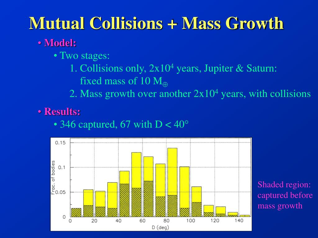 Mutual Collisions + Mass Growth