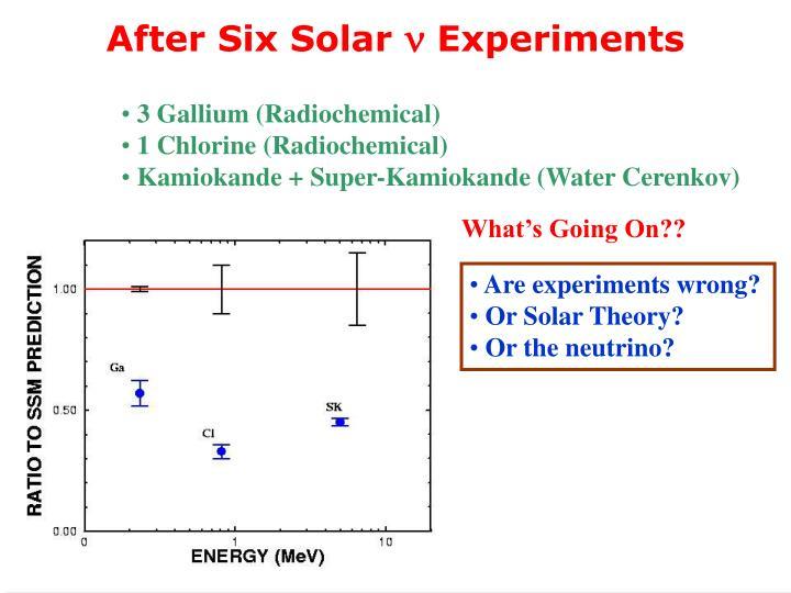 After Six Solar