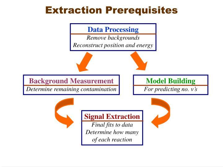 Extraction Prerequisites