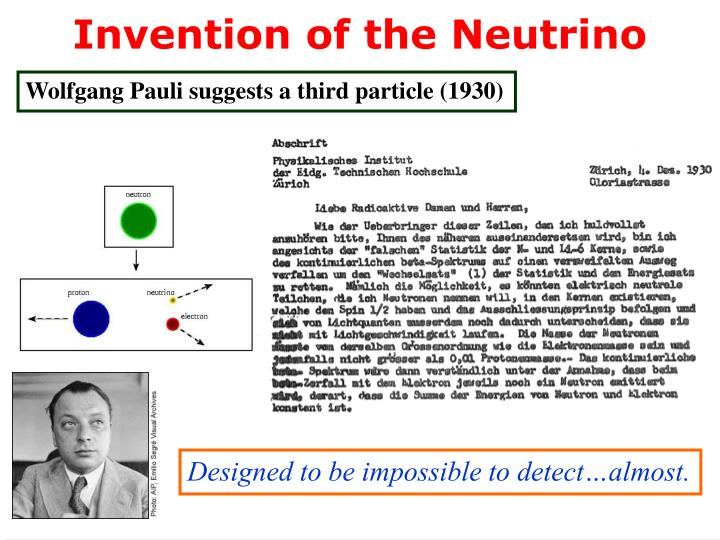 Invention of the Neutrino