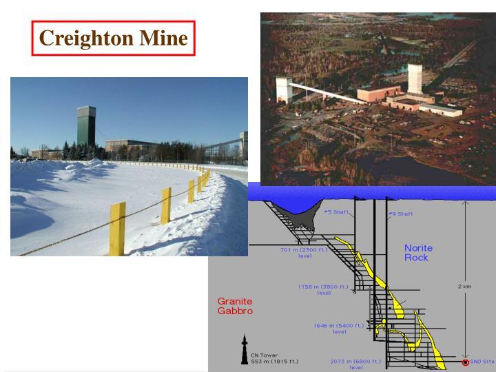 Creighton Mine