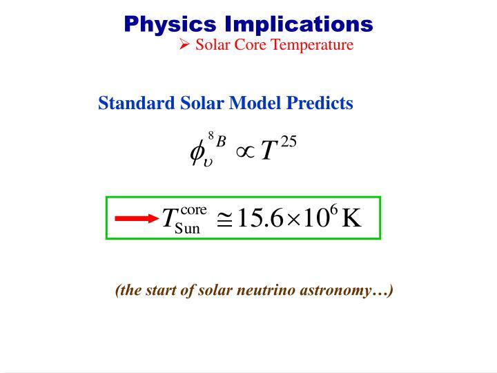 Physics Implications