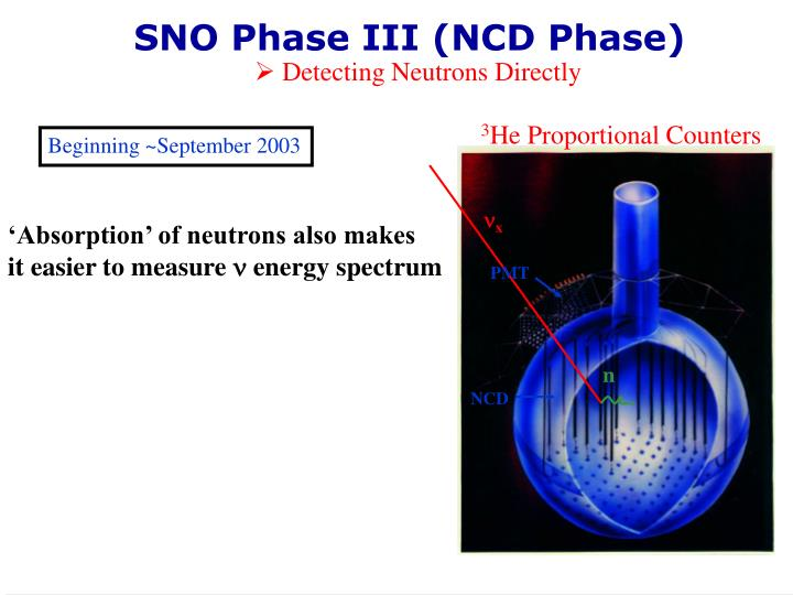 SNO Phase III (NCD Phase)