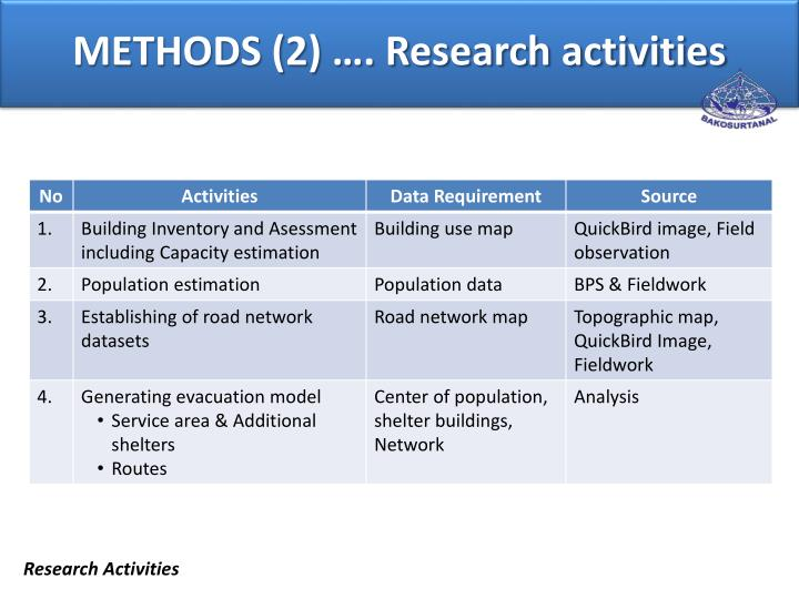 METHODS (2) …. Research activities