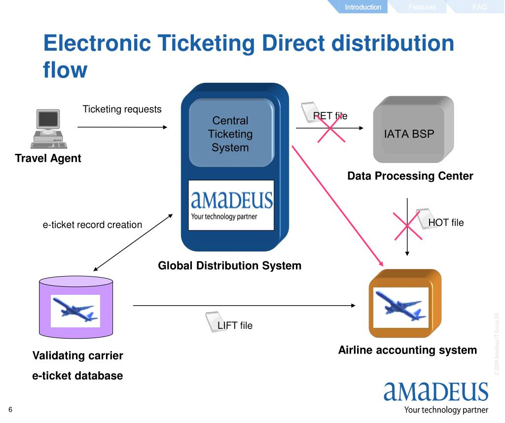 PPT - Electronic Ticketing Direct PowerPoint Presentation