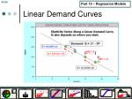 linear demand curves