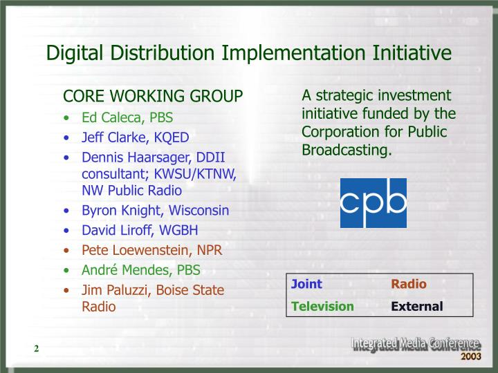 Digital distribution implementation initiative