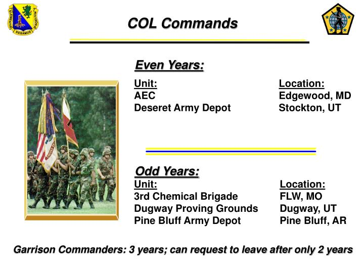 COL Commands